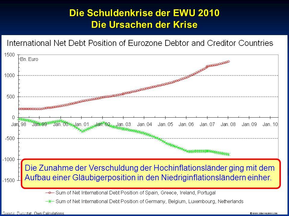 © RAINER MAURER, Pforzheim Die Schuldenkrise der EWU 2010 Die Ursachen der Krise - 12 - Prof. Dr. Rainer Maure Die Zunahme der Verschuldung der Hochin