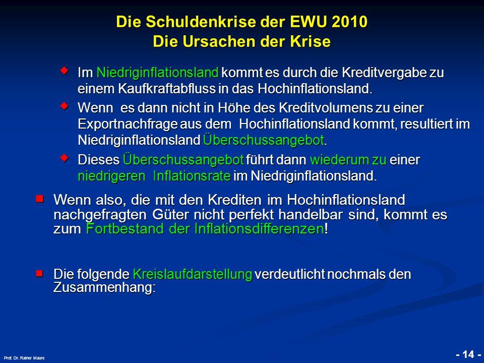 © RAINER MAURER, Pforzheim Die Schuldenkrise der EWU 2010 Die Ursachen der Krise - 14 - Prof. Dr. Rainer Maure Im Niedriginflationsland kommt es durch