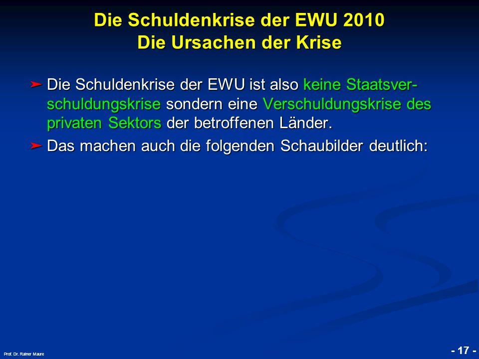 © RAINER MAURER, Pforzheim - 17 - Prof. Dr. Rainer Maure Die Schuldenkrise der EWU ist also keine Staatsver- schuldungskrise sondern eine Verschuldung