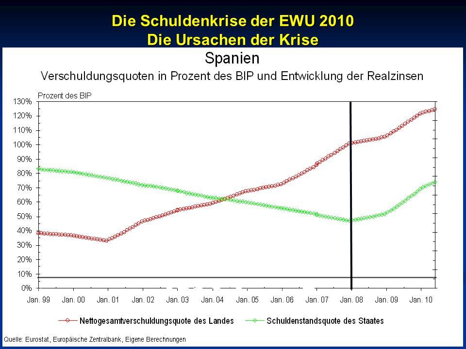 © RAINER MAURER, Pforzheim Die Schuldenkrise der EWU 2010 Die Ursachen der Krise - 18 - Prof. Dr. Rainer Maure Je