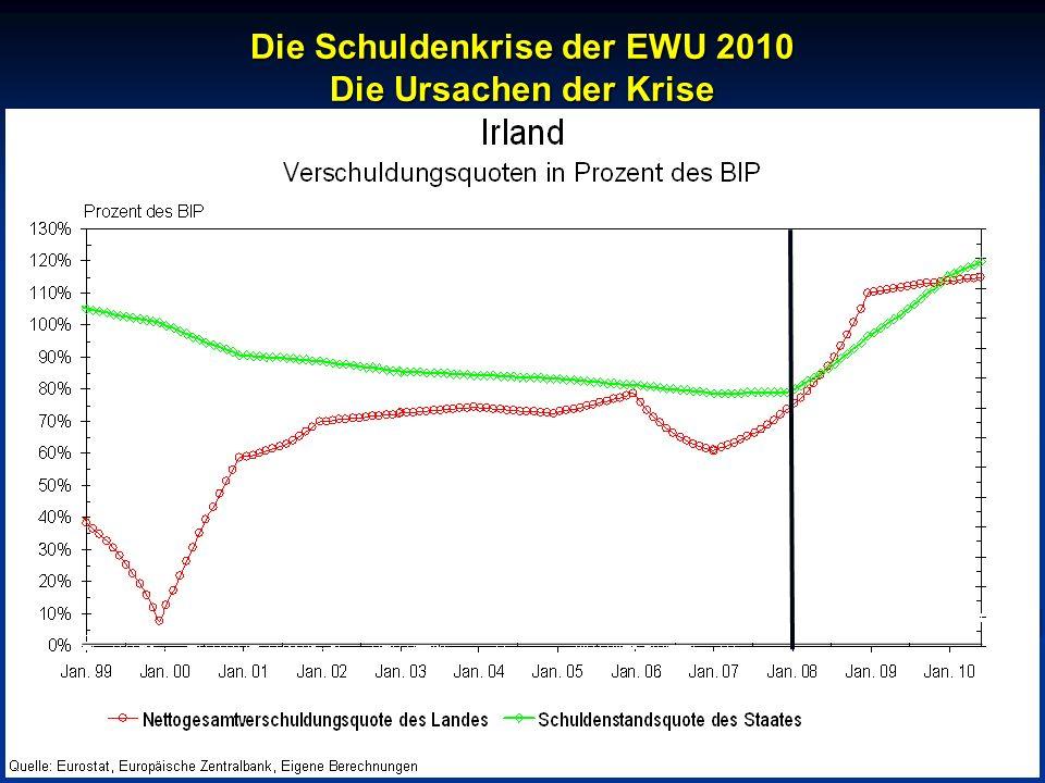 © RAINER MAURER, Pforzheim Die Schuldenkrise der EWU 2010 Die Ursachen der Krise - 19 - Prof. Dr. Rainer Maure Je