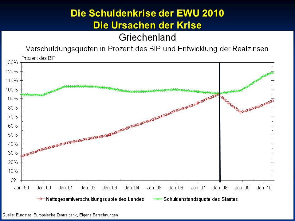 © RAINER MAURER, Pforzheim Die Schuldenkrise der EWU 2010 Die Ursachen der Krise - 20 - Prof. Dr. Rainer Maure Je
