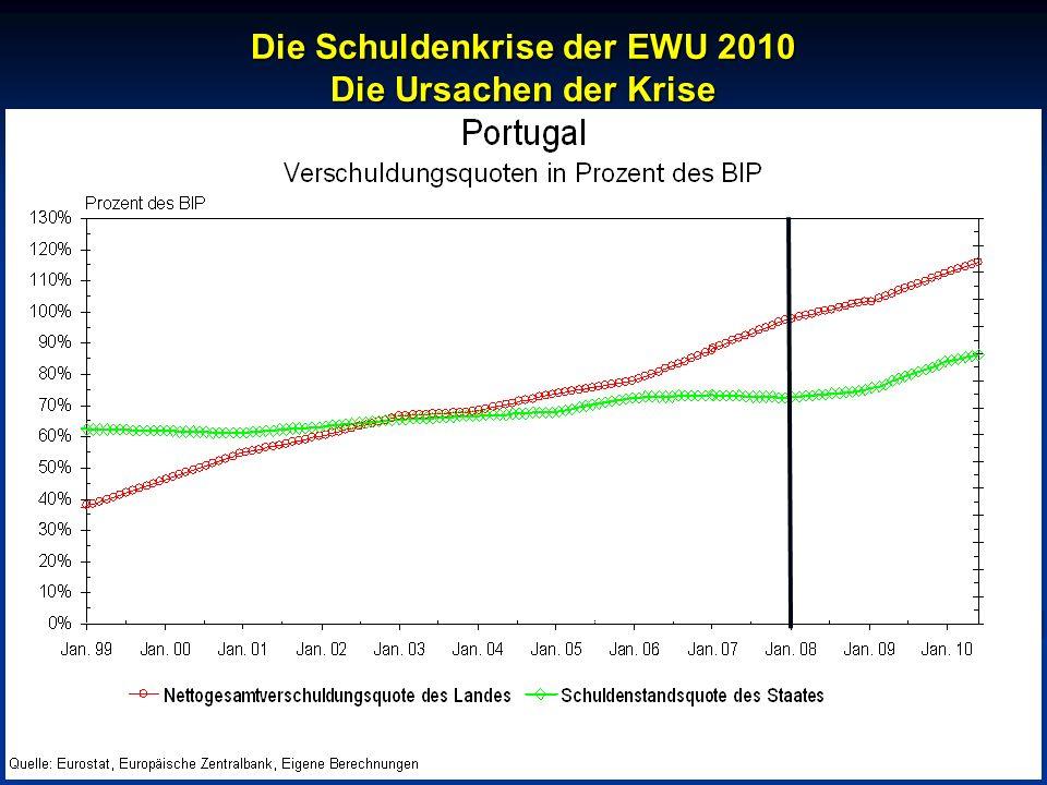 © RAINER MAURER, Pforzheim Die Schuldenkrise der EWU 2010 Die Ursachen der Krise - 21 - Prof. Dr. Rainer Maure Je