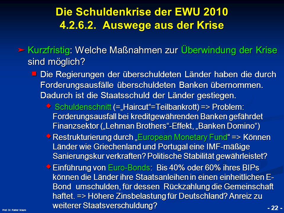 © RAINER MAURER, Pforzheim - 22 - Prof. Dr. Rainer Maure Kurzfristig: Welche Maßnahmen zur Überwindung der Krise sind möglich? Kurzfristig: Welche Maß