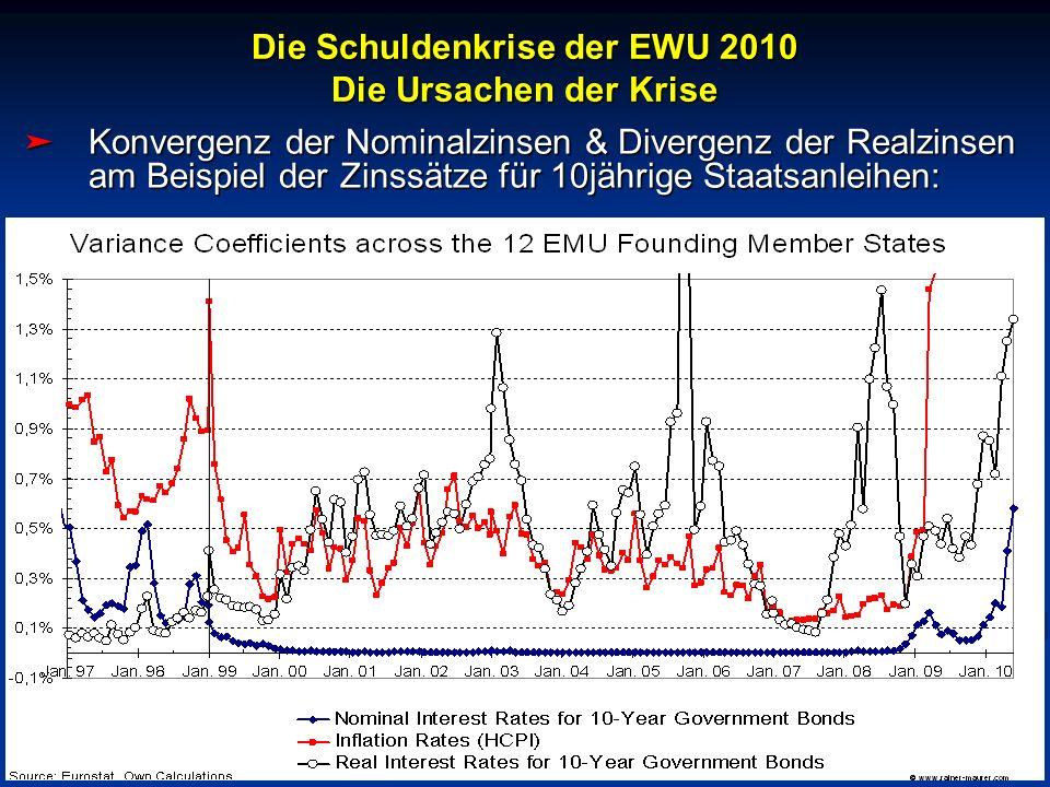 © RAINER MAURER, Pforzheim Die Schuldenkrise der EWU 2010 Die Ursachen der Krise - 5 - Prof. Dr. Rainer Maure Konvergenz der Nominalzinsen & Divergenz