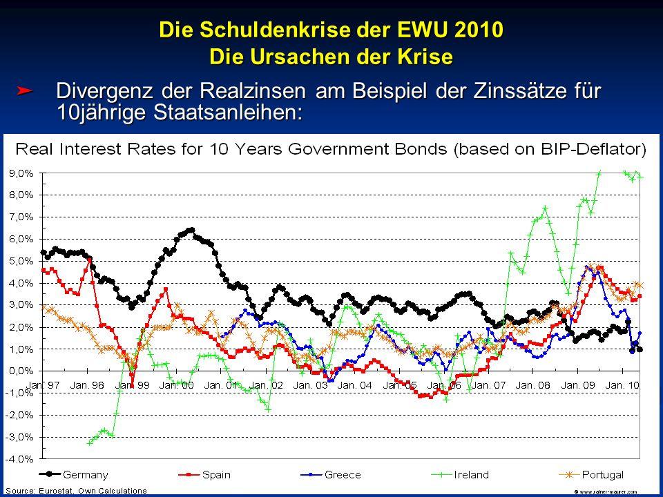 © RAINER MAURER, Pforzheim Die Schuldenkrise der EWU 2010 Die Ursachen der Krise - 6 - Prof. Dr. Rainer Maure Divergenz der Realzinsen am Beispiel der