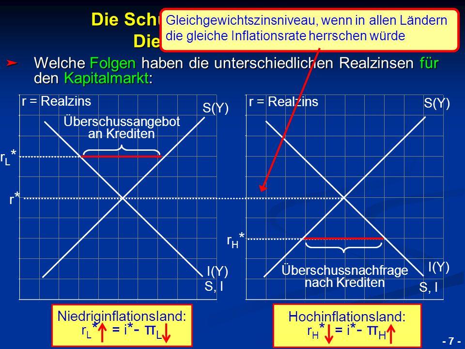 © RAINER MAURER, Pforzheim Die Schuldenkrise der EWU 2010 Die Ursachen der Krise - 7 - Welche Folgen haben die unterschiedlichen Realzinsen für den Ka