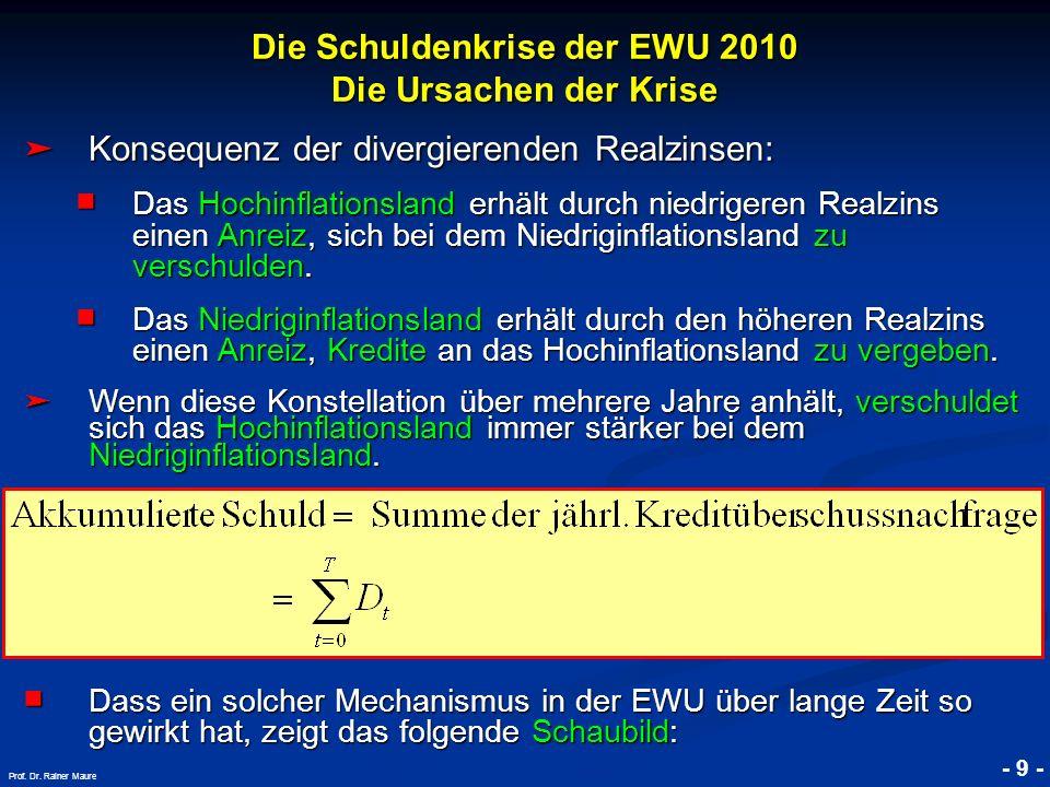 © RAINER MAURER, Pforzheim Die Schuldenkrise der EWU 2010 Die Ursachen der Krise - 9 - Prof. Dr. Rainer Maure Konsequenz der divergierenden Realzinsen