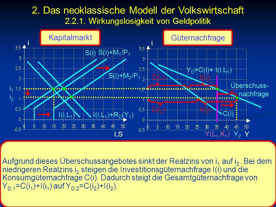 © RAINER MAURER, Pforzheim - 102 - Prof. Dr. Rainer Maurer i I,S i i1i1 C(i) Y Aufgrund dieses Überschussangebotes sinkt der Realzins von i 1 auf i 2.