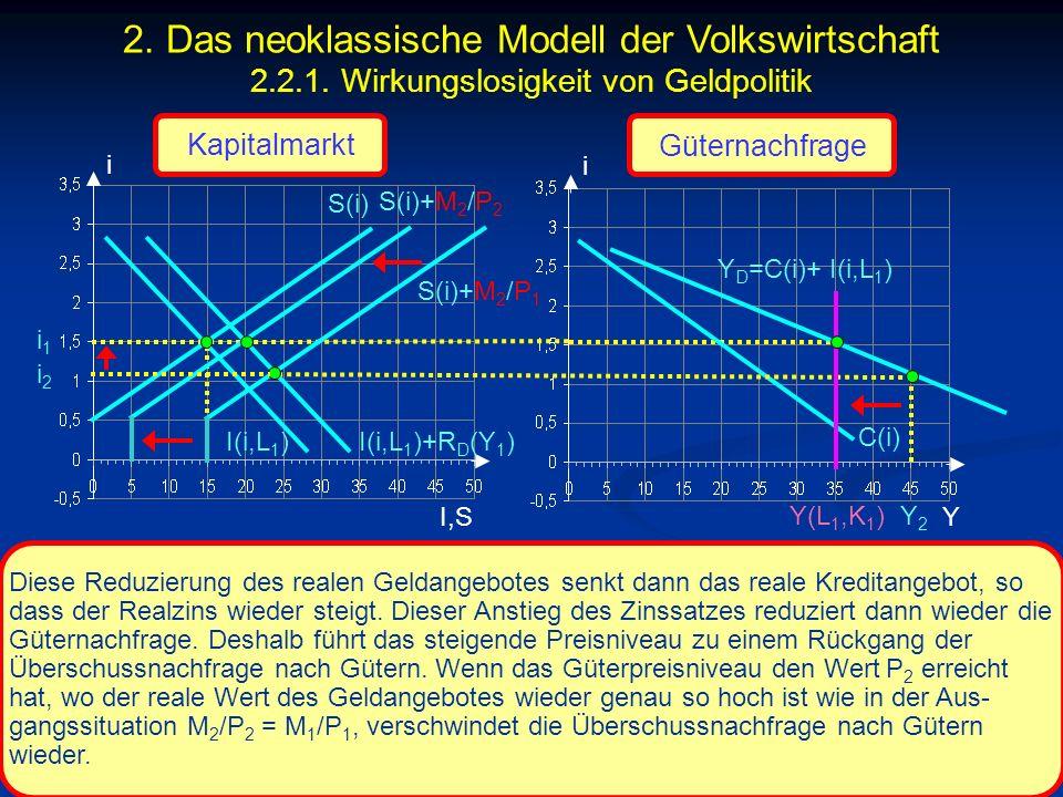 © RAINER MAURER, Pforzheim - 104 - Prof. Dr. Rainer Maurer i I,S i i1i1 C(i) Y Diese Reduzierung des realen Geldangebotes senkt dann das reale Kredita