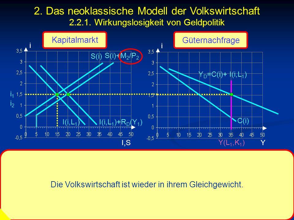 © RAINER MAURER, Pforzheim - 105 - Prof. Dr. Rainer Maurer i I,S i i1i1 C(i) Y Die Volkswirtschaft ist wieder in ihrem Gleichgewicht. 2. Das neoklassi