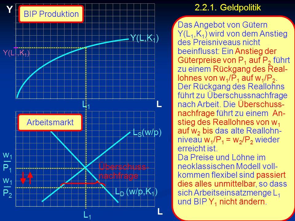 © RAINER MAURER, Pforzheim P1P1 w1w1 _ L Y L L1L1 L1L1 Y(L,K 1 ) L S (w/p) Das Angebot von Gütern Y(L 1,K 1 ) wird von dem Anstieg des Preisniveaus ni