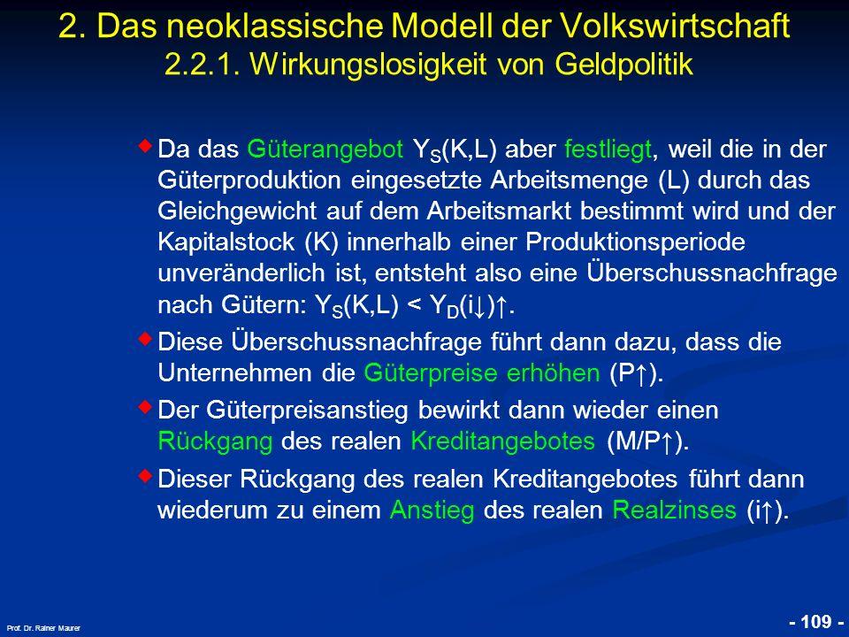 © RAINER MAURER, Pforzheim - 109 - Prof. Dr. Rainer Maurer 2. Das neoklassische Modell der Volkswirtschaft 2.2.1. Wirkungslosigkeit von Geldpolitik Da