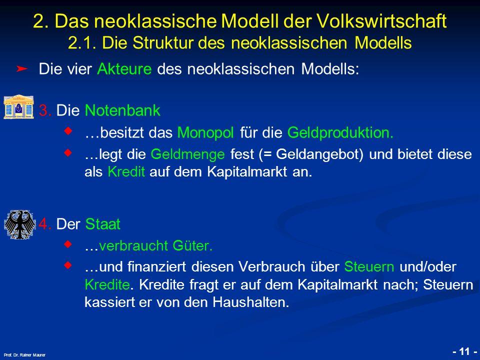 © RAINER MAURER, Pforzheim - 11 - Prof. Dr. Rainer Maurer 2. Das neoklassische Modell der Volkswirtschaft 2.1. Die Struktur des neoklassischen Modells