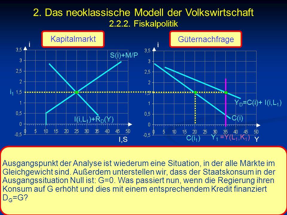 © RAINER MAURER, Pforzheim - 116 - Prof. Dr. Rainer Maurer i I,S i i1i1 C(i) Y Ausgangspunkt der Analyse ist wiederum eine Situation, in der alle Märk