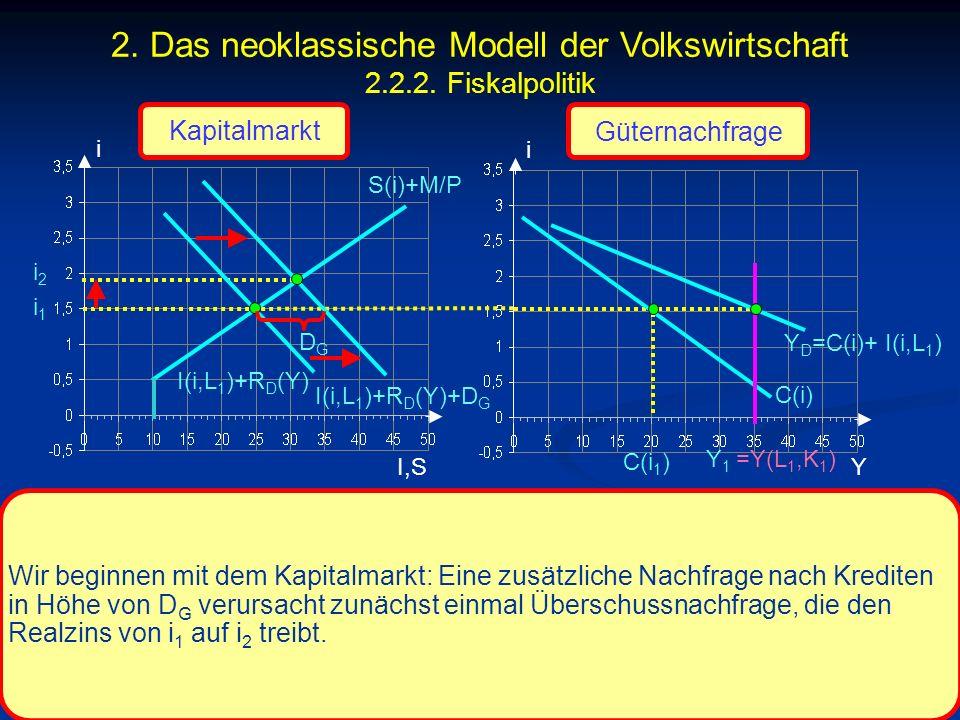 © RAINER MAURER, Pforzheim - 117 - Prof. Dr. Rainer Maurer i I,S i i1i1 C(i) Y Wir beginnen mit dem Kapitalmarkt: Eine zusätzliche Nachfrage nach Kred