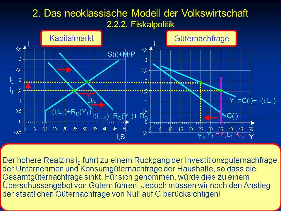 © RAINER MAURER, Pforzheim - 118 - Prof. Dr. Rainer Maurer i I,S i i1i1 C(i) Y Der höhere Realzins i 2 führt zu einem Rückgang der Investitionsgüterna