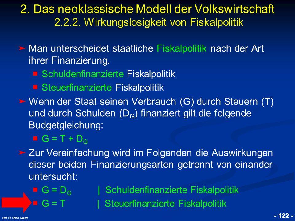 © RAINER MAURER, Pforzheim - 122 - Prof. Dr. Rainer Maurer Man unterscheidet staatliche Fiskalpolitik nach der Art ihrer Finanzierung. Schuldenfinanzi