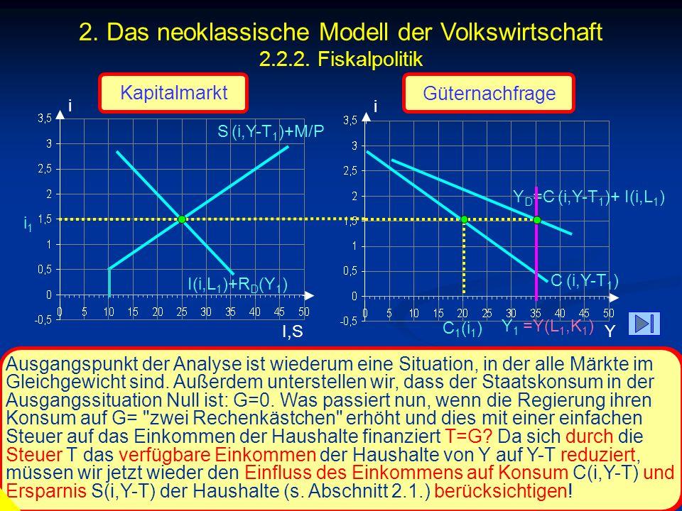 © RAINER MAURER, Pforzheim - 123 - Prof. Dr. Rainer Maurer i I,S i C (i,Y-T 1 ) Y Ausgangspunkt der Analyse ist wiederum eine Situation, in der alle M