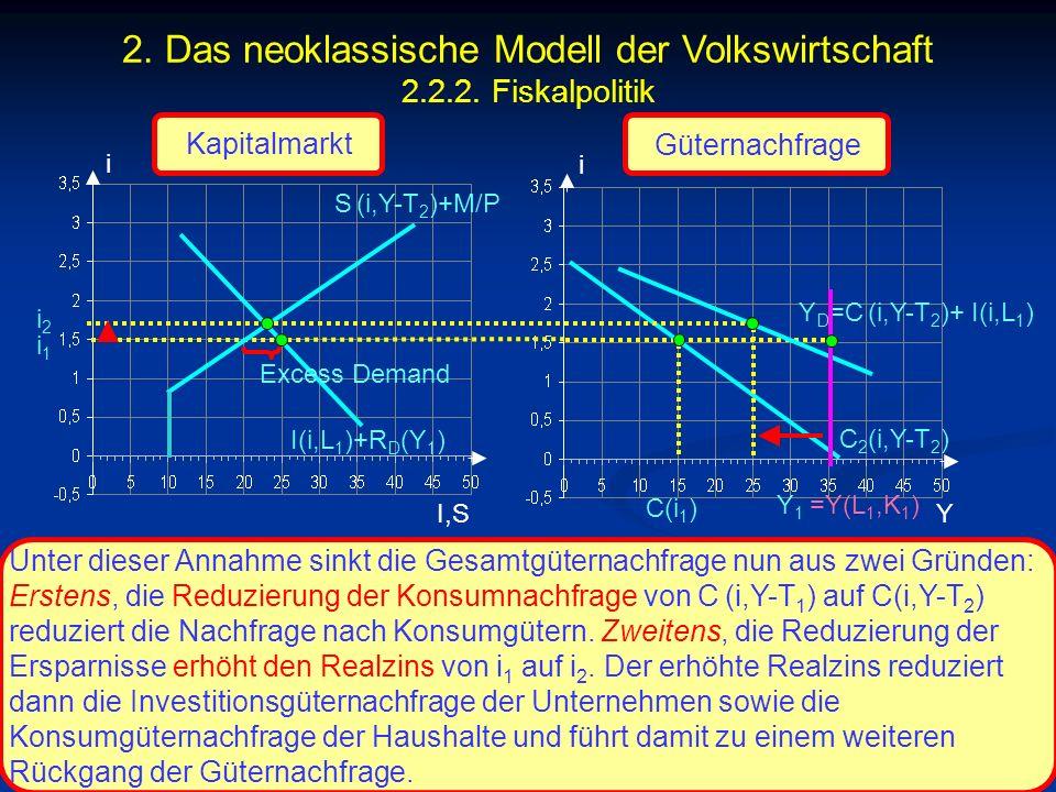 © RAINER MAURER, Pforzheim - 125 - Prof. Dr. Rainer Maurer i I,S i i1i1 Y Unter dieser Annahme sinkt die Gesamtgüternachfrage nun aus zwei Gründen: Er