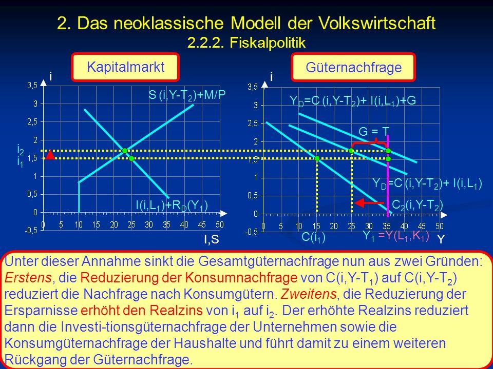 © RAINER MAURER, Pforzheim - 126 - Prof. Dr. Rainer Maurer i I,S i i1i1 Y 2. Das neoklassische Modell der Volkswirtschaft 2.2.2. Fiskalpolitik Kapital