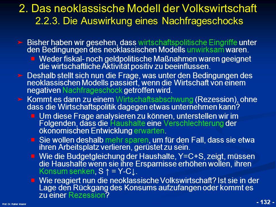 © RAINER MAURER, Pforzheim - 132 - Prof. Dr. Rainer Maurer Bisher haben wir gesehen, dass wirtschaftspolitische Eingriffe unter den Bedingungen des ne