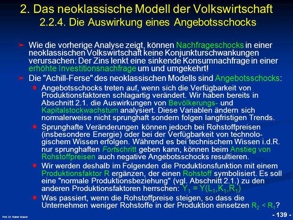 © RAINER MAURER, Pforzheim - 139 - Prof. Dr. Rainer Maurer Wie die vorherige Analyse zeigt, können Nachfrageschocks in einer neoklassischen Volkswirts
