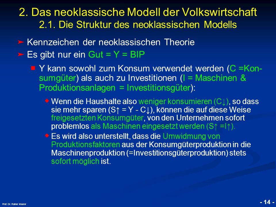 © RAINER MAURER, Pforzheim - 14 - Prof. Dr. Rainer Maurer 2. Das neoklassische Modell der Volkswirtschaft 2.1. Die Struktur des neoklassischen Modells