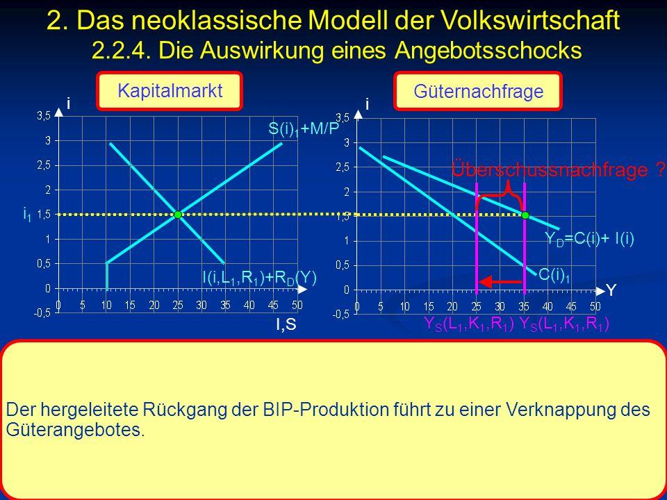 © RAINER MAURER, Pforzheim - 144 - Prof. Dr. Rainer Maurer i I,S i i1i1 Y Der hergeleitete Rückgang der BIP-Produktion führt zu einer Verknappung des