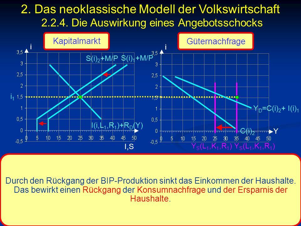 © RAINER MAURER, Pforzheim - 146 - Prof. Dr. Rainer Maurer i I,S i i1i1 Y Durch den Rückgang der BIP-Produktion sinkt das Einkommen der Haushalte. Das