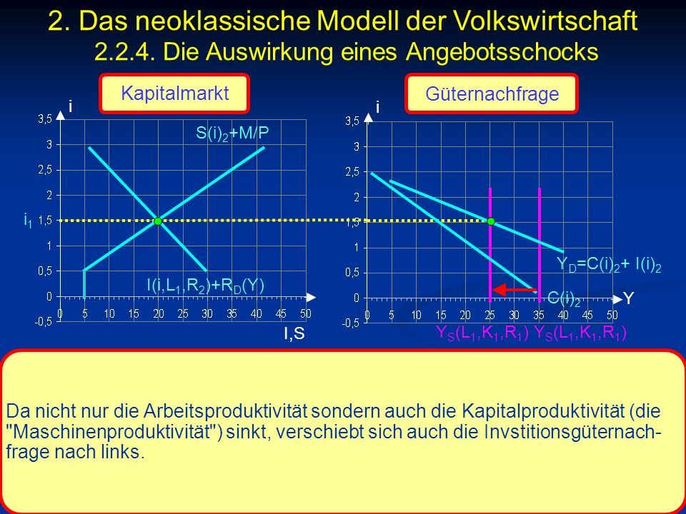 © RAINER MAURER, Pforzheim - 149 - Prof. Dr. Rainer Maurer i I,S i i1i1 Y Da nicht nur die Arbeitsproduktivität sondern auch die Kapitalproduktivität
