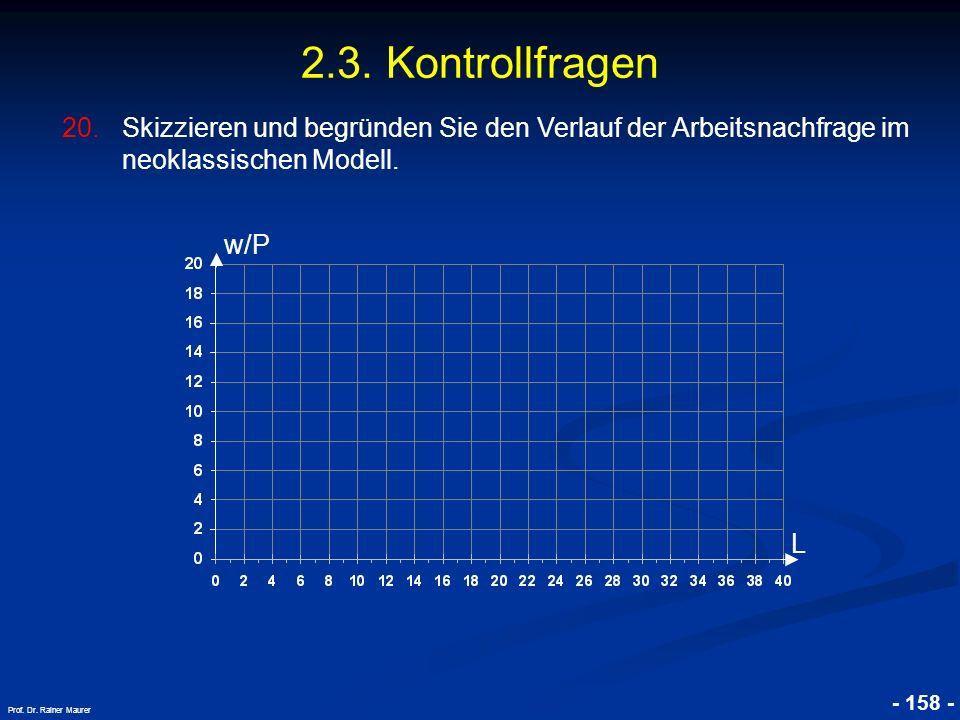 © RAINER MAURER, Pforzheim - 158 - Prof. Dr. Rainer Maurer 2.3. Kontrollfragen 20.Skizzieren und begründen Sie den Verlauf der Arbeitsnachfrage im neo