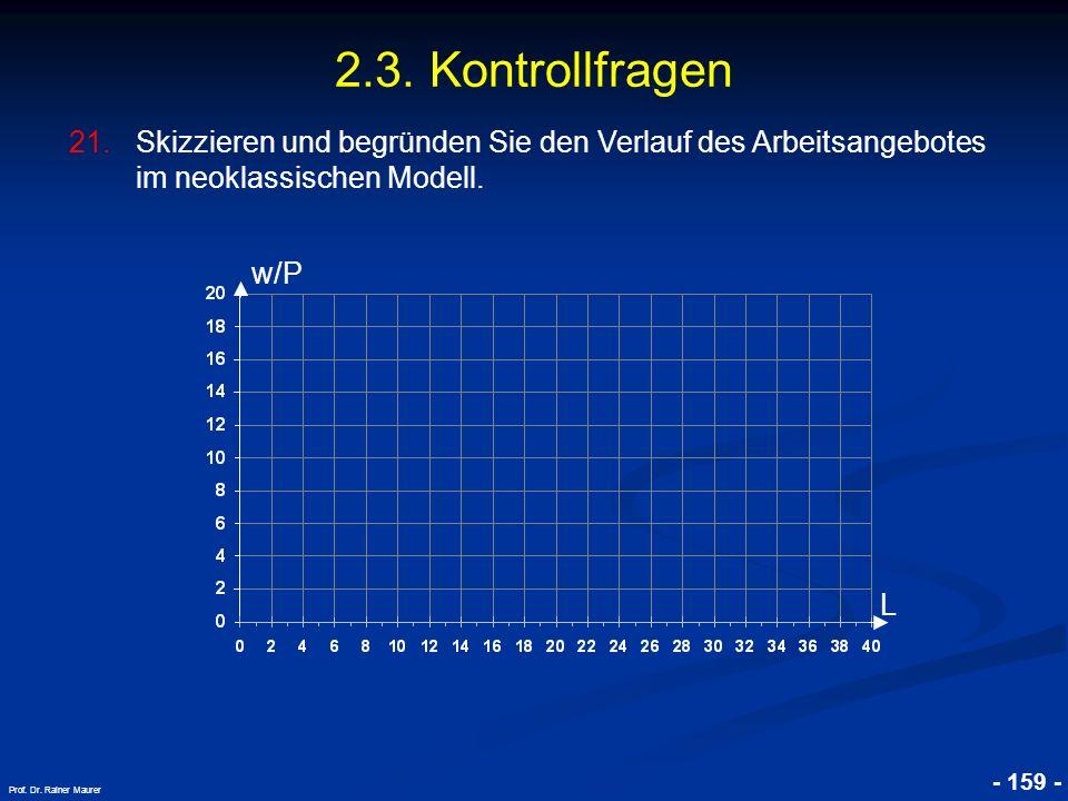 © RAINER MAURER, Pforzheim - 159 - Prof. Dr. Rainer Maurer 2.3. Kontrollfragen 21.Skizzieren und begründen Sie den Verlauf des Arbeitsangebotes im neo