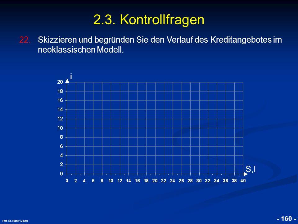 © RAINER MAURER, Pforzheim - 160 - Prof. Dr. Rainer Maurer 2.3. Kontrollfragen 22.Skizzieren und begründen Sie den Verlauf des Kreditangebotes im neok