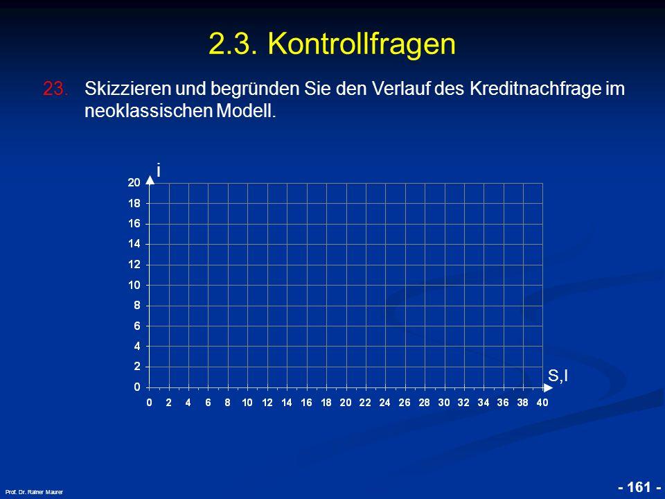 © RAINER MAURER, Pforzheim - 161 - Prof. Dr. Rainer Maurer 2.3. Kontrollfragen 23.Skizzieren und begründen Sie den Verlauf des Kreditnachfrage im neok