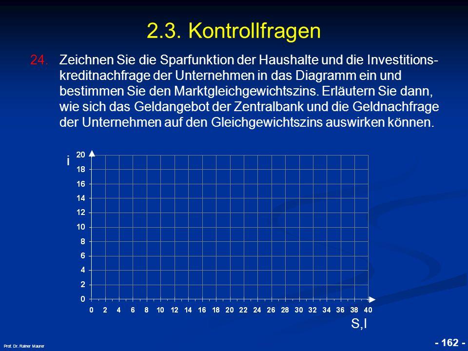 © RAINER MAURER, Pforzheim - 162 - Prof. Dr. Rainer Maurer 2.3. Kontrollfragen 24.Zeichnen Sie die Sparfunktion der Haushalte und die Investitions- kr
