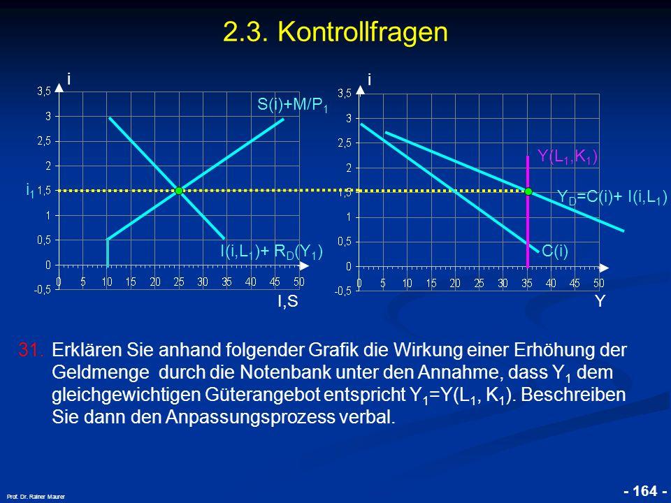 © RAINER MAURER, Pforzheim - 164 - Prof. Dr. Rainer Maurer i I,S i C(i) Y Y D =C(i)+ I(i,L 1 ) I(i,L 1 )+ R D (Y 1 ) i1i1 S(i)+M/P 1 2.3. Kontrollfrag