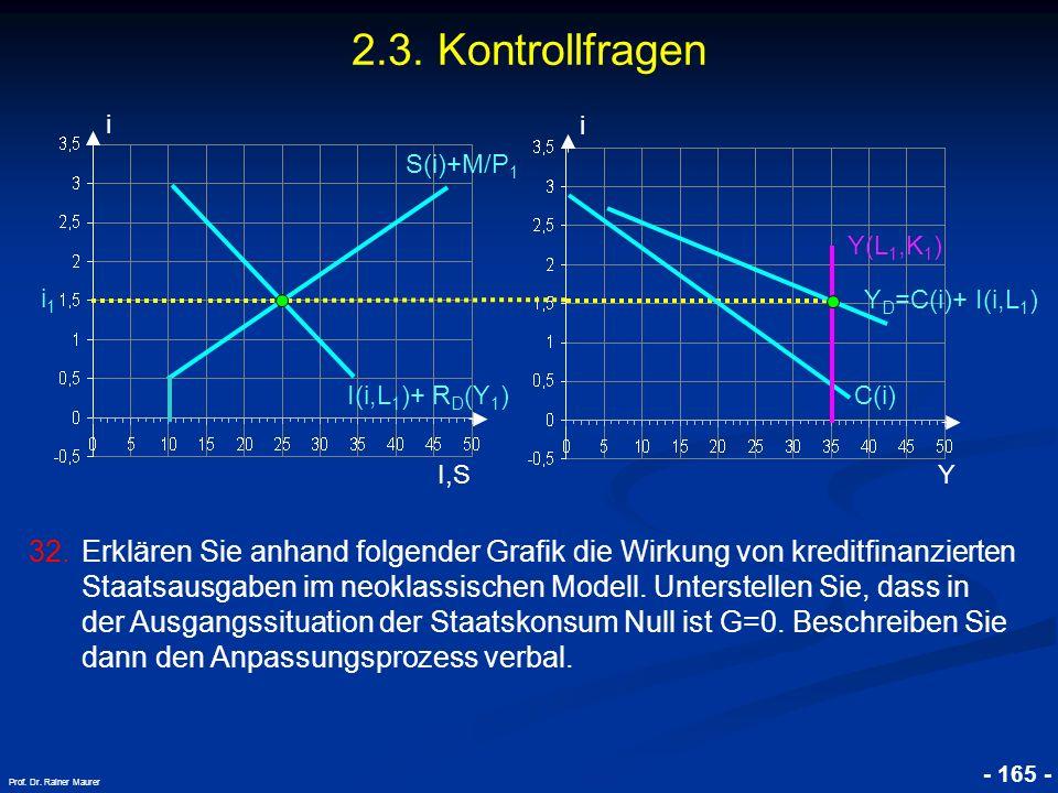 © RAINER MAURER, Pforzheim - 165 - Prof. Dr. Rainer Maurer i I,S i C(i) Y Y D =C(i)+ I(i,L 1 ) I(i,L 1 )+ R D (Y 1 ) i1i1 S(i)+M/P 1 2.3. Kontrollfrag