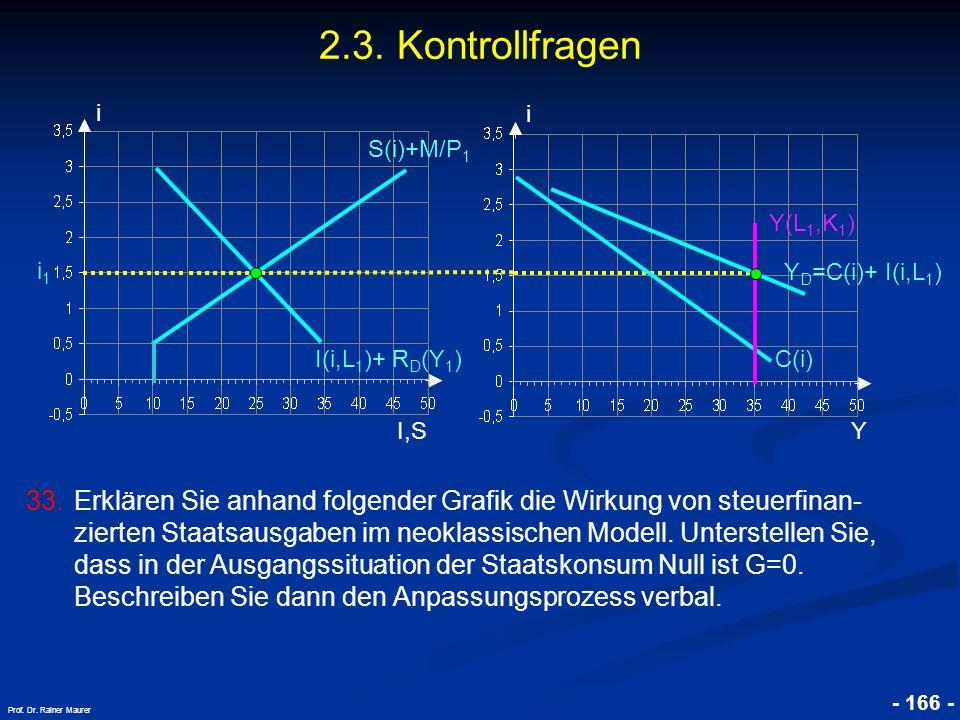 © RAINER MAURER, Pforzheim - 166 - Prof. Dr. Rainer Maurer i I,S i C(i) Y Y D =C(i)+ I(i,L 1 ) I(i,L 1 )+ R D (Y 1 ) i1i1 S(i)+M/P 1 2.3. Kontrollfrag