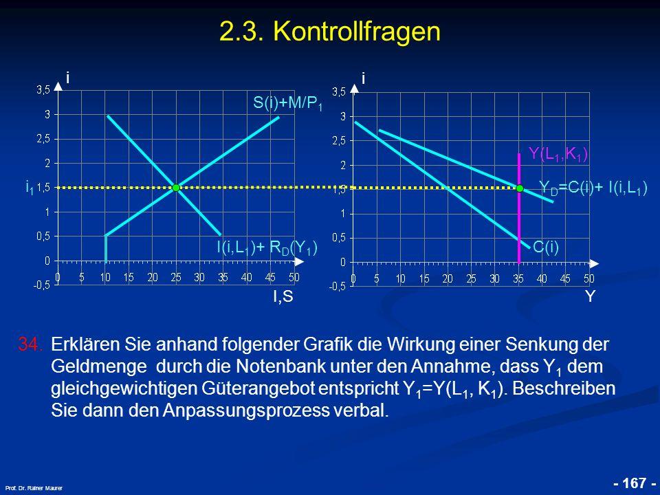 © RAINER MAURER, Pforzheim - 167 - Prof. Dr. Rainer Maurer i I,S i C(i) Y Y D =C(i)+ I(i,L 1 ) I(i,L 1 )+ R D (Y 1 ) i1i1 S(i)+M/P 1 2.3. Kontrollfrag