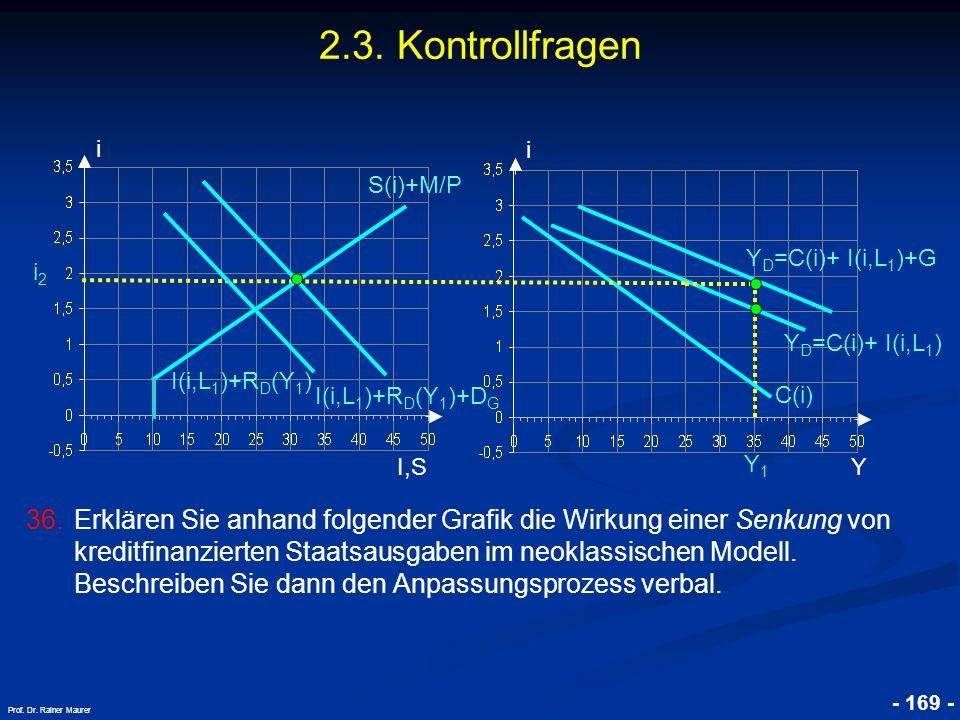 © RAINER MAURER, Pforzheim - 169 - Prof. Dr. Rainer Maurer i I,S i C(i) Y Y D =C(i)+ I(i,L 1 ) Y D =C(i)+ I(i,L 1 )+G i2i2 S(i)+M/P Y1Y1 I(i,L 1 )+R D