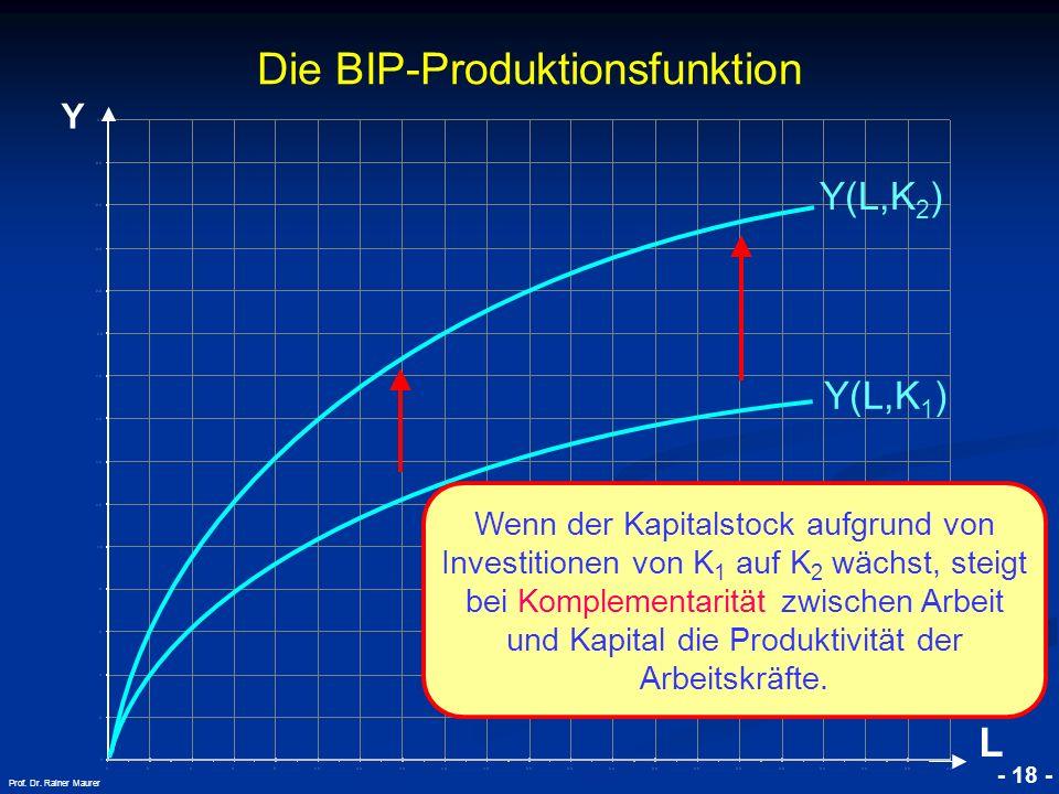 © RAINER MAURER, Pforzheim - 18 - Prof. Dr. Rainer Maurer Y(L,K 1 ) Die BIP-Produktionsfunktion L Wenn der Kapitalstock aufgrund von Investitionen von