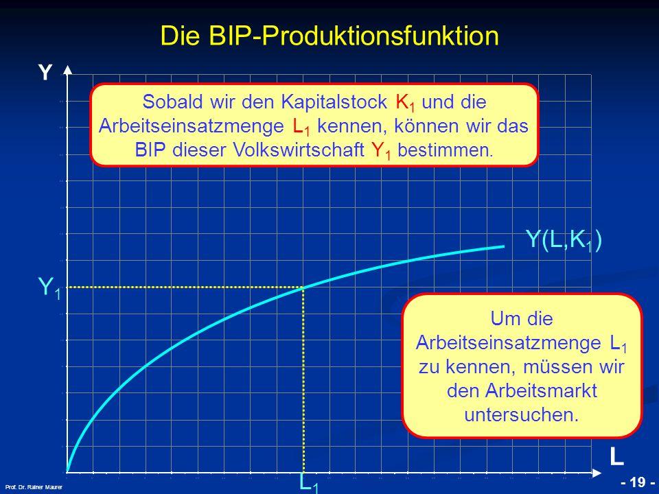 © RAINER MAURER, Pforzheim - 19 - Prof. Dr. Rainer Maurer Y(L,K 1 ) Die BIP-Produktionsfunktion L Sobald wir den Kapitalstock K 1 und die Arbeitseinsa