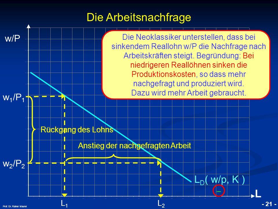 © RAINER MAURER, Pforzheim - 21 - Prof. Dr. Rainer Maurer w/P L L D ( w/p, K ) Die Neoklassiker unterstellen, dass bei sinkendem Reallohn w/P die Nach
