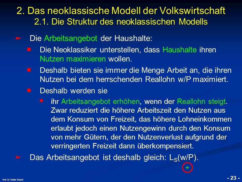 © RAINER MAURER, Pforzheim - 23 - Prof. Dr. Rainer Maurer 2. Das neoklassische Modell der Volkswirtschaft 2.1. Die Struktur des neoklassischen Modells