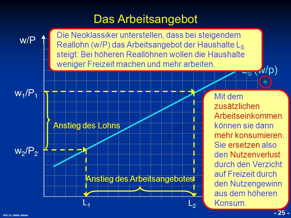 © RAINER MAURER, Pforzheim - 25 - Prof. Dr. Rainer Maurer Das Arbeitsangebot w/P L L S (w/p) Mit dem zusätzlichen Arbeitseinkommen können sie dann meh