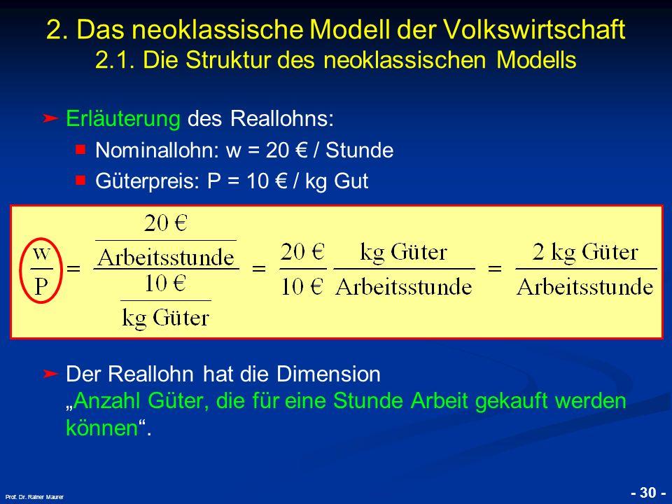 © RAINER MAURER, Pforzheim - 30 - Prof. Dr. Rainer Maurer 2. Das neoklassische Modell der Volkswirtschaft 2.1. Die Struktur des neoklassischen Modells