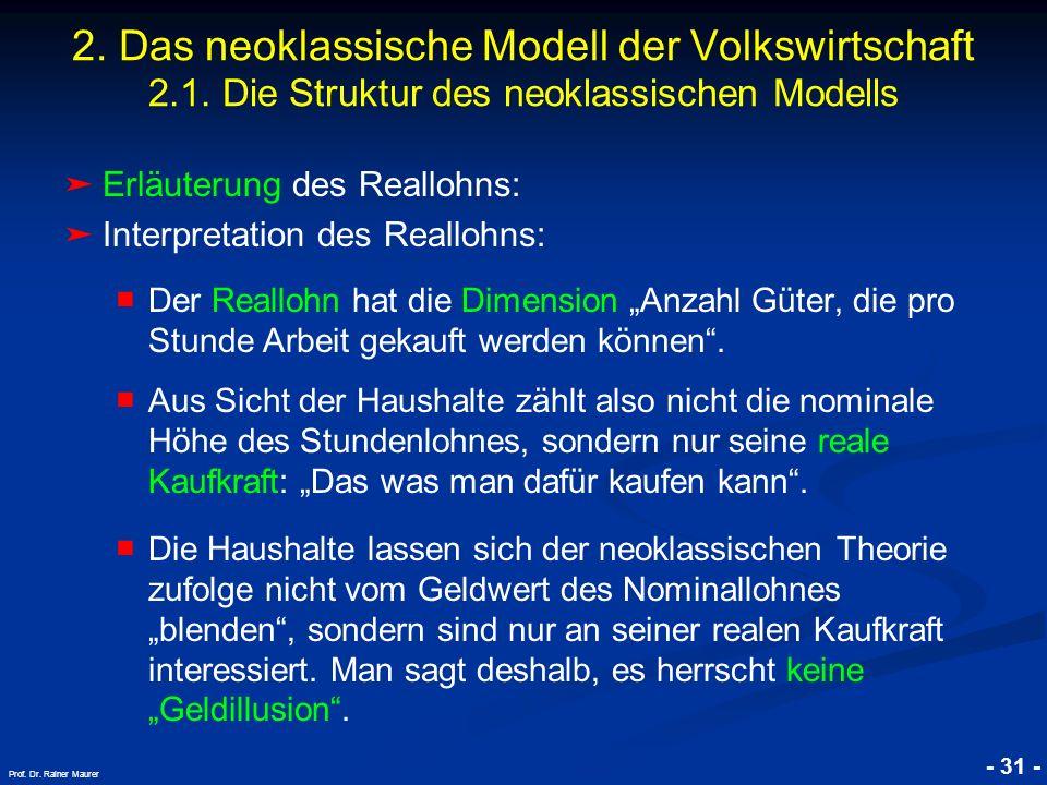 © RAINER MAURER, Pforzheim - 31 - Prof. Dr. Rainer Maurer 2. Das neoklassische Modell der Volkswirtschaft 2.1. Die Struktur des neoklassischen Modells