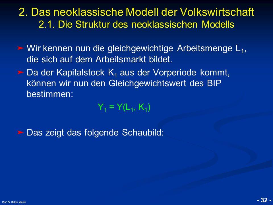 © RAINER MAURER, Pforzheim - 32 - Prof. Dr. Rainer Maurer Wir kennen nun die gleichgewichtige Arbeitsmenge L 1, die sich auf dem Arbeitsmarkt bildet.