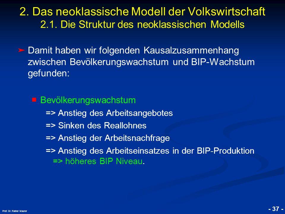 © RAINER MAURER, Pforzheim - 37 - Prof. Dr. Rainer Maurer Damit haben wir folgenden Kausalzusammenhang zwischen Bevölkerungswachstum und BIP-Wachstum